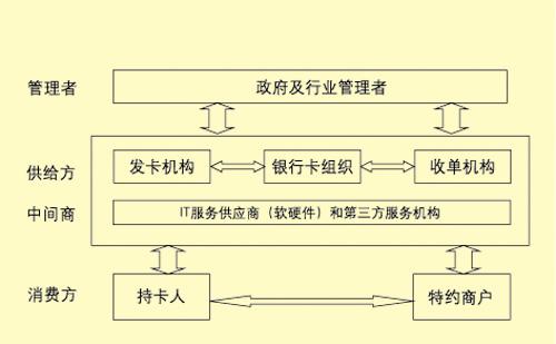 前端文件目录结构