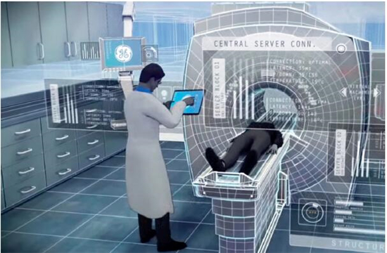 GE 工业医疗互联网平台